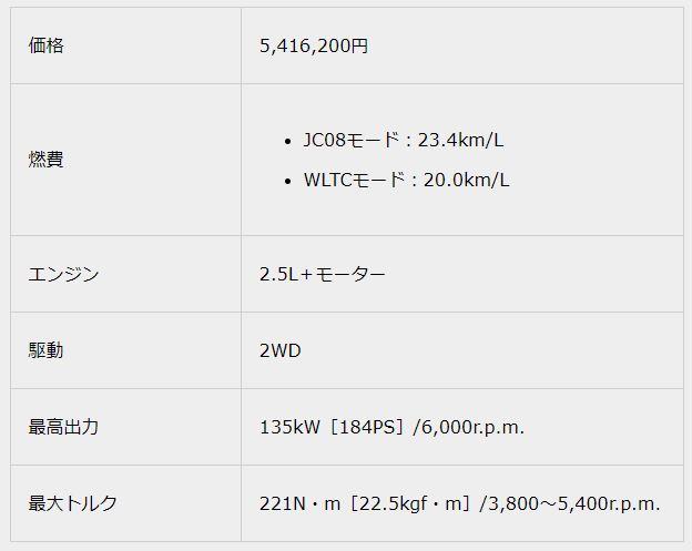 2.5 RS2018新型クラウンスペック