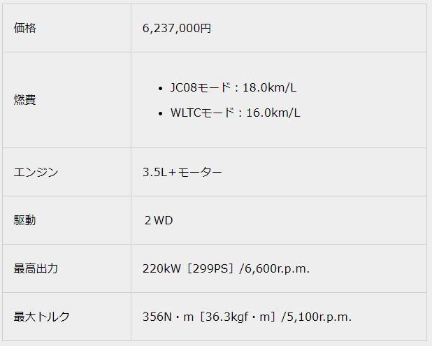 3.5 S2018新型クラウンスペック
