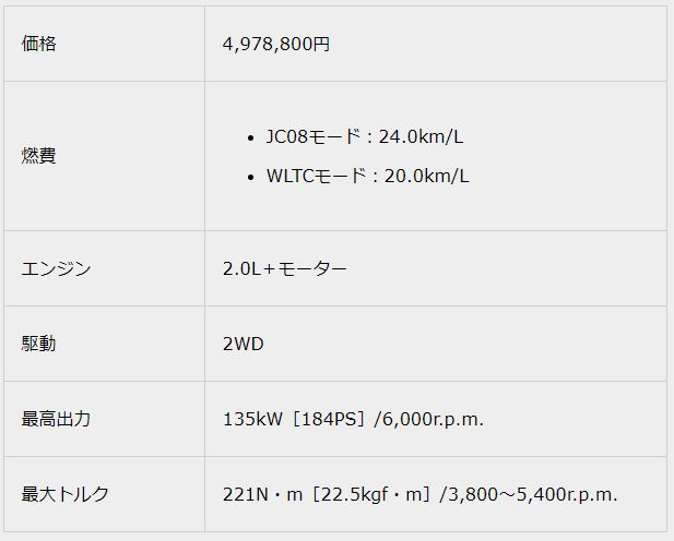2.0 S2018新型クラウンスペック