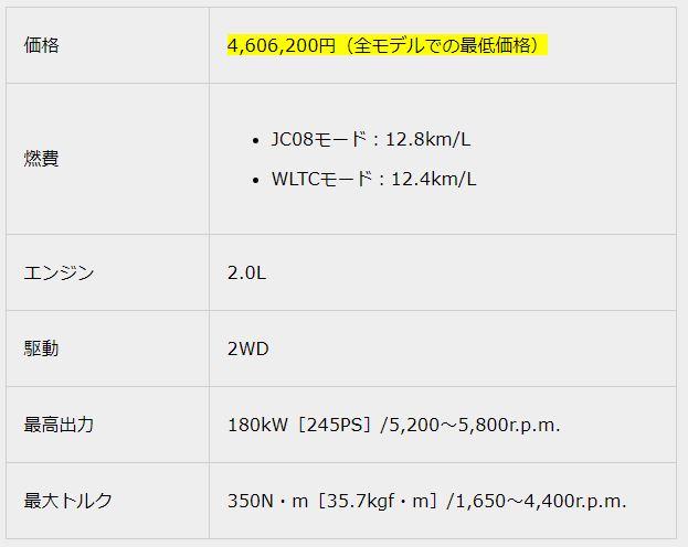 2.0 B2018新型クラウンスペック