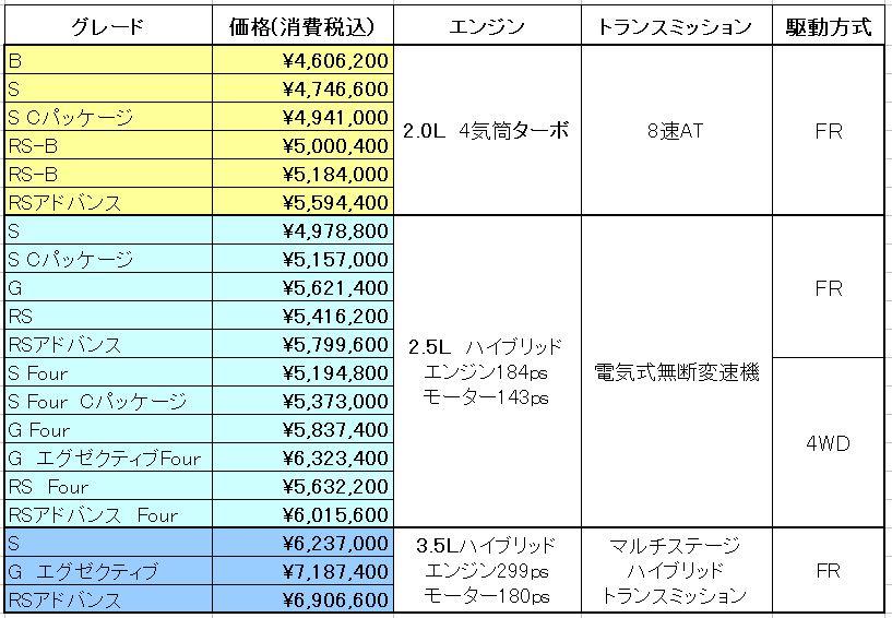 新型クラウン価格表一覧