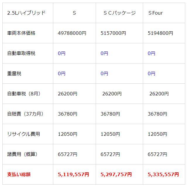 新型クラウン価格表